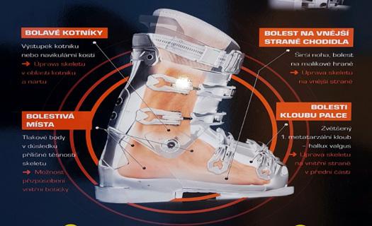 Tvarování lyžařské obuvi, úprava vnitřních stélek. Bootfitting.