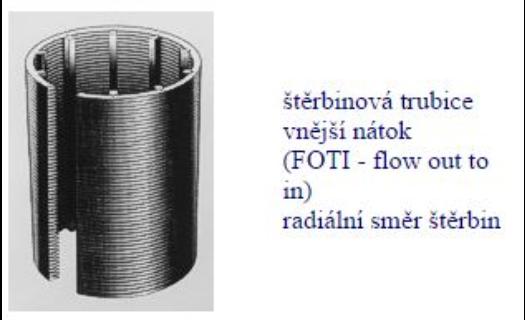 Filtrační prvky z ušlechtilé oceli Kladno – síta pro vnější i vnitřní nátok