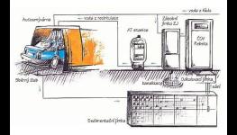 Čistící a mycí technologie pro autoumývárny a bezkontaktní vysokotlaké mycí zařízení pro autoumývárny