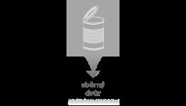 Třídění ostaního odpadu - co kam patří