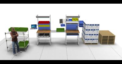 Štíhlá výroba, LEAN produktové řady a pracoviště na míru