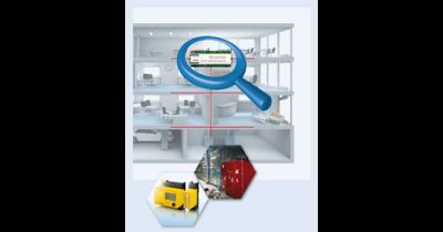 Automatizace budov a místností, inteligentní budovy