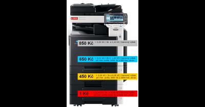 Pronájem kancelářské techniky Praha 8 - Proč dát přednost pronájmu před nákupem nové tiskárny?