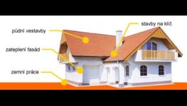 Zemní práce, kopání základů rodinných domů a realizace inženýrských sítí