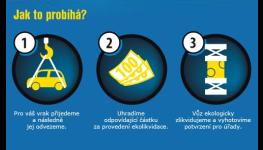 Ekologická likvidace autovraků a odtah vraků, nepojízdných, bouraných vozidel v rámci celé ČR