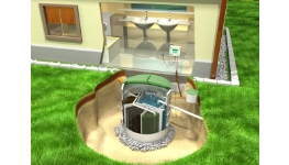 Systém ENCELADUS pro monitorování, dálkové řízení domovních ČOV - decentrální čištění odpadních vod