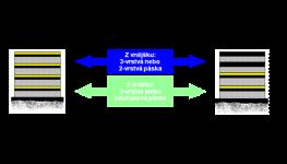 Antikorozní izolační pásky DENSOLEN – ochrana a izolace potrubí, kabelů, přívodů