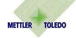 Mettler - Toledo, s.r.o. Presne prumyslove vahy Praha