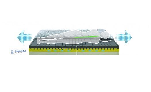 Matrace k uvolnění páteře