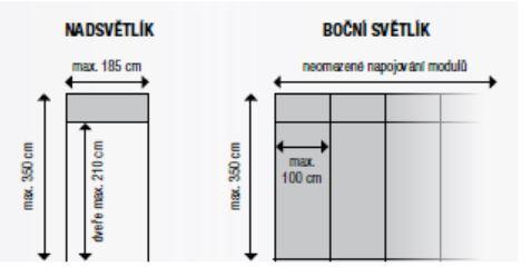 Protipožární dveře Beroun, Hořovice - plné, částečně prosklené nebo celoprosklené s odolností 30 minut