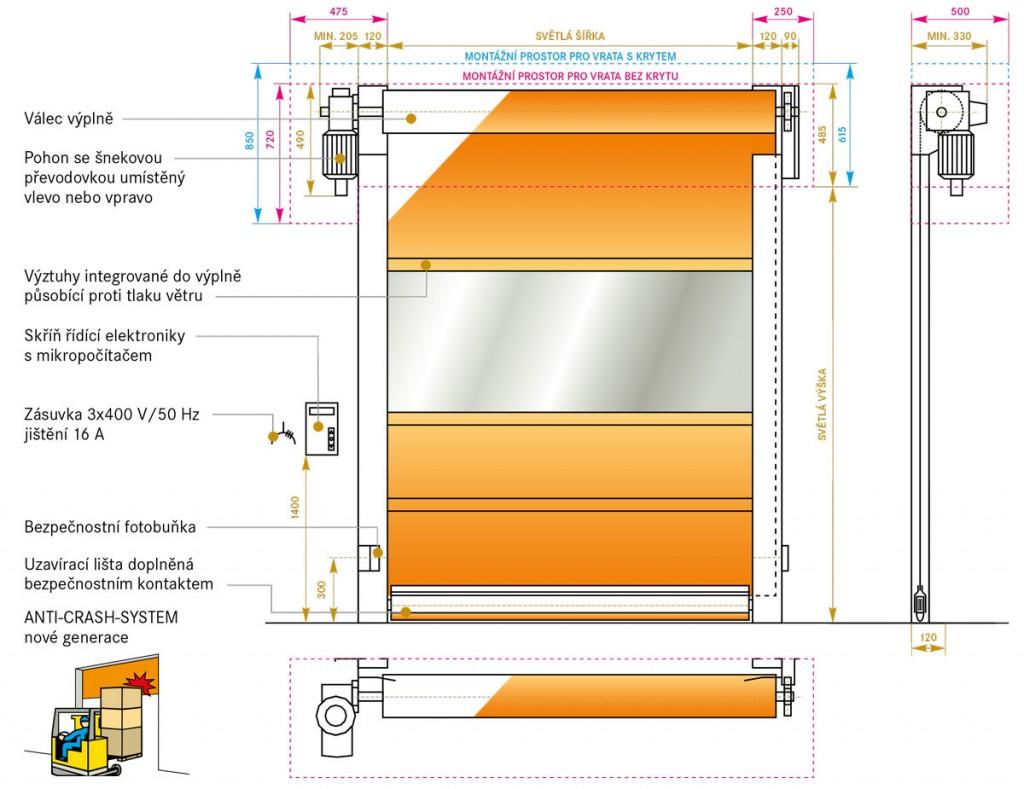 Vrata pro náročné podmínky provozu chladírny a mrazírny