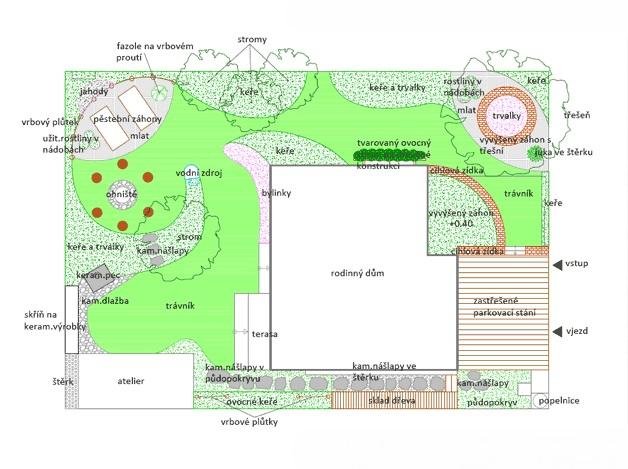 projektování zahrad - Zlínský, Jihomoravský kraj