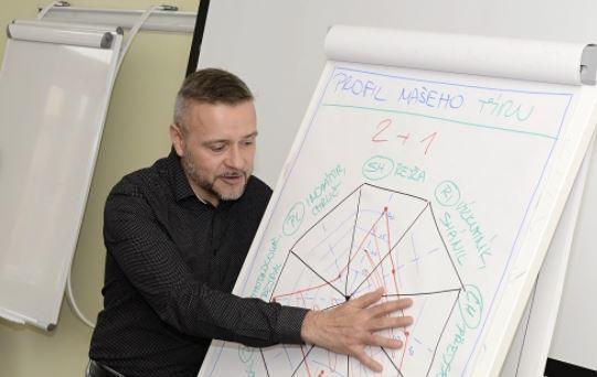 Služby v oblasti poradenství ve vzdělávání Praha