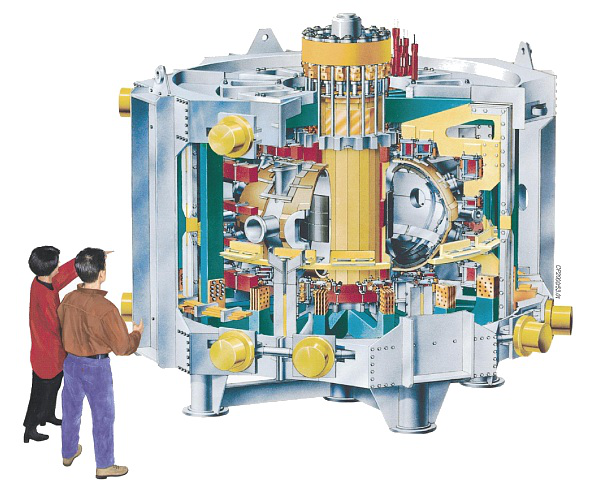 Tokamak – experimental and theoretical research – physics of internal and marginal plasma