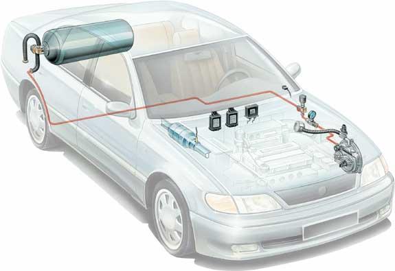 Přestavba, oprava, revize vozidel na LPG, CNG Prostějov