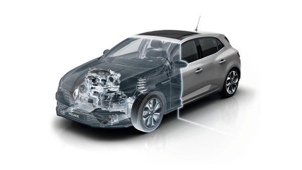 Síla motorů Renault MEGANE