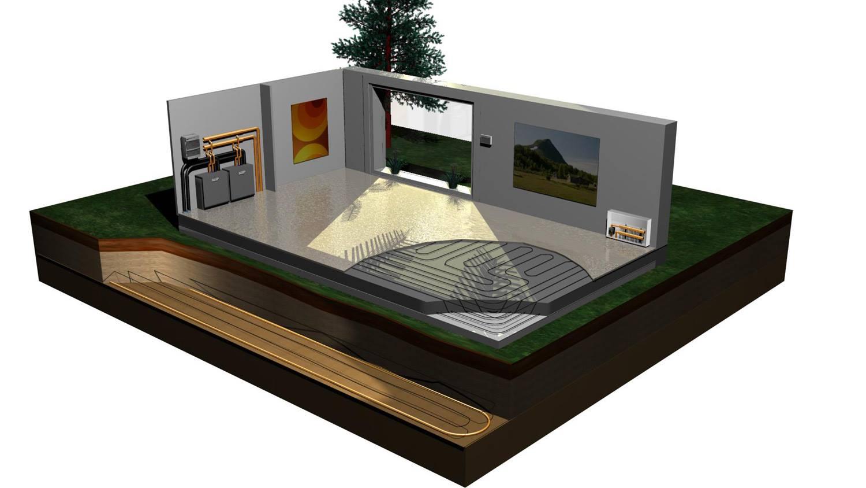 Podlahové topení, podlahový systém Heat-Up pro redistribuci tepla v objektu - řešení vytápění co nenaruší výšku podlahy