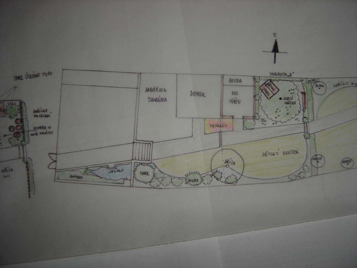 Zpracování návrhu okrasné zahrady