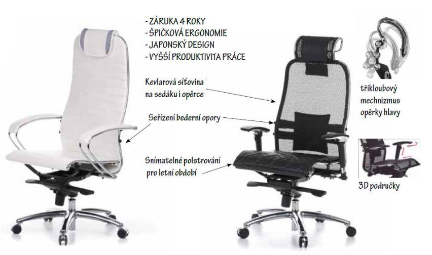 Pro správné sezení jedině anatomicky tvarované křeslo Samurai – prodej, e-shop