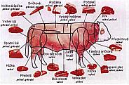 Jan Hořák, Rýmařov, prodej vyzráleho hovězího masa