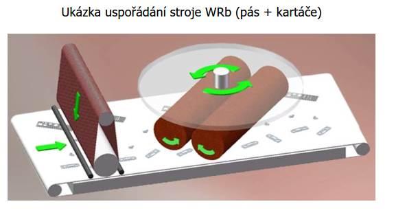 Ukázka uspořádání stroje WRb pás + kartáče