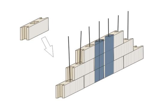 PRACOVNÍ PODLOŽKY s.r.o., úsporné tvárnice pro stavbu plotů, zdí, garáží