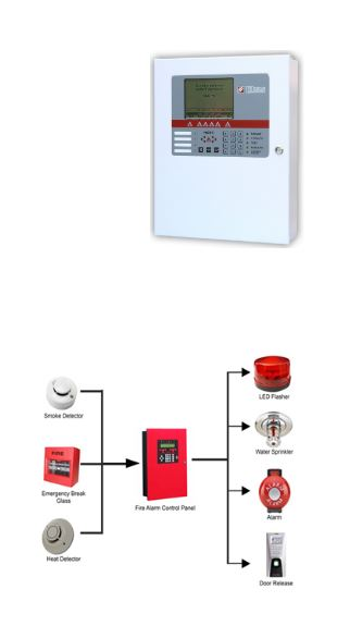 Instalace propracovaného a vysoce spolehlivého požárního systému