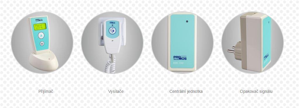 Bezdrátová opticko-akustická signalizace - produkty
