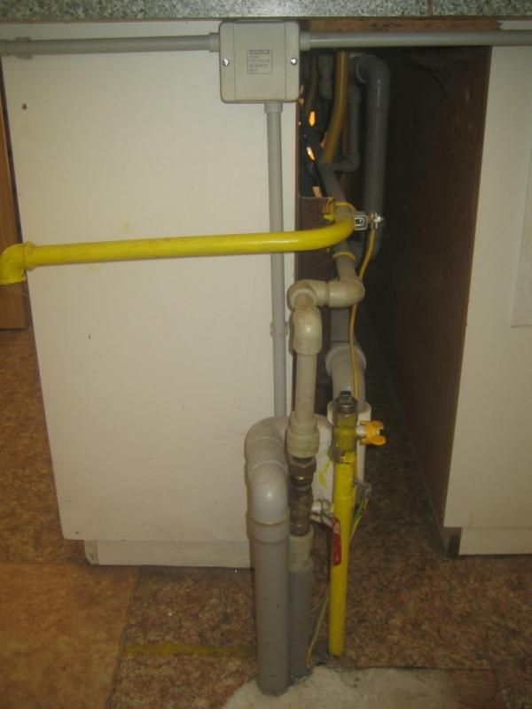 Kontroly a servisní prohlídky plynu