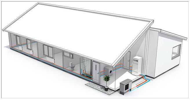 Projekt a realizace tepelných čerpadel světové značky NIBE