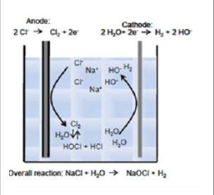 Zařízení pro výrobu roztoku k desinfekci vody