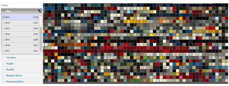 Aplikace pro správný výběr barev při opravě auta, prodej barev a autolaků NEXA Autocolor