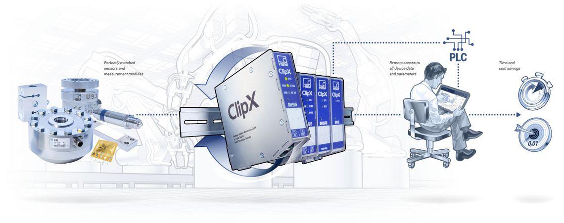 Intuitivní ovládání zesilovače ClipX – BM40