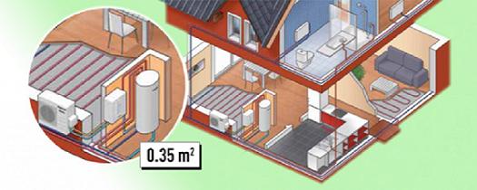 Tepelná čerpadla PANASONIC – instalace a prodej