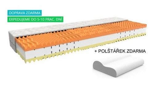 Matrace od českého výrobce Jičín - klasické, nestandardní nebo atypický rozměr