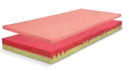 Vyšší modely matrací, které zajistí dokonalý spánek a absolutní regeneraci