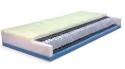 Taštičkové matrace Znojmo - prodej