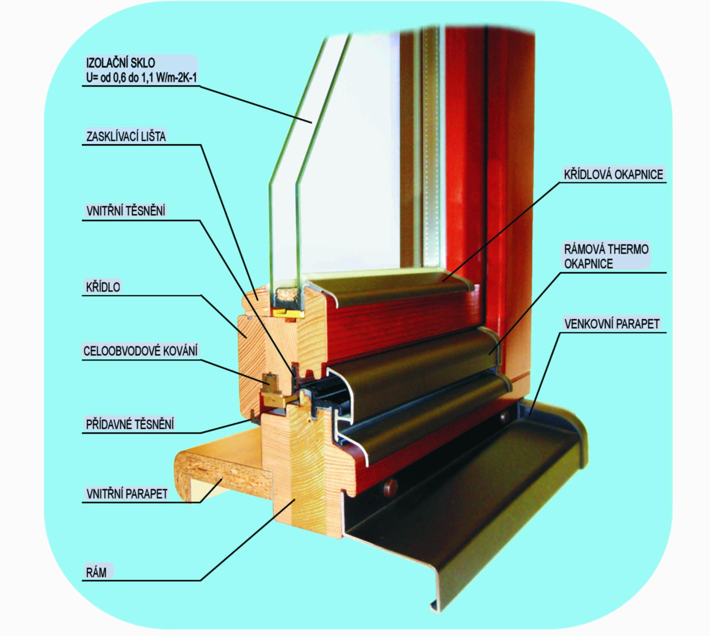 Okna - dveře