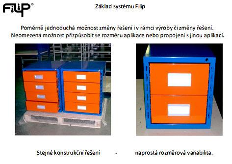 Patentovaný systém -  kovové regály Pardubice, prodej, výroba