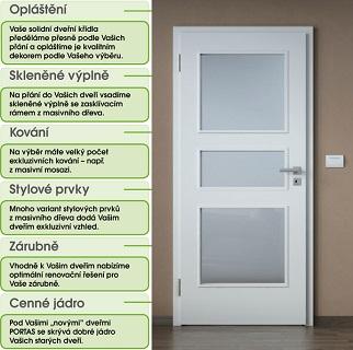 Renovace dveří, zárubní do 24 hodin - nový vzhled pro starší dveře a zárubně