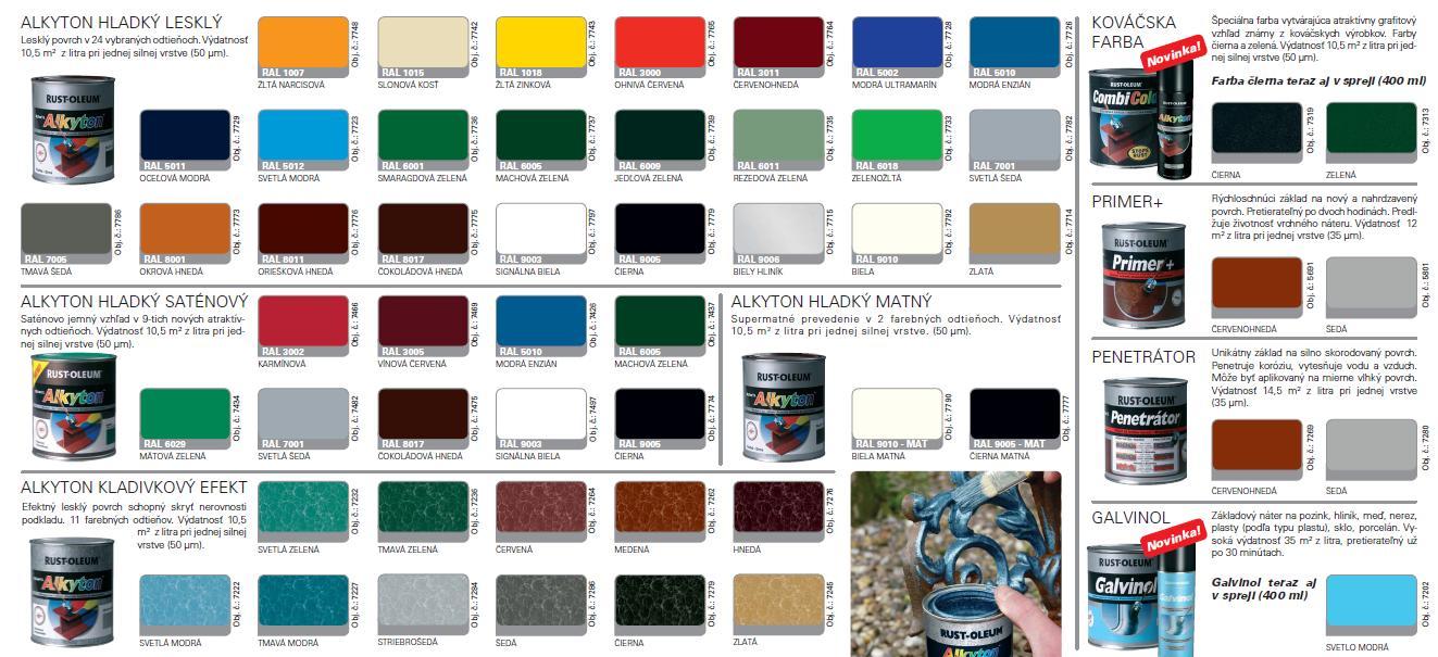 Barvy na kov i na dřevo, interiérové nátěry - prodej
