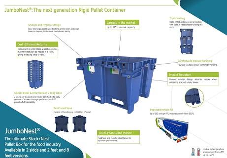 Pevný kontejner JumboNest je bezpečný a odolný