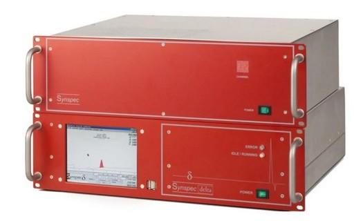 Průmyslové nástroje Praha, plynové chromatografy pro měření vzduchu, kontrola emisí