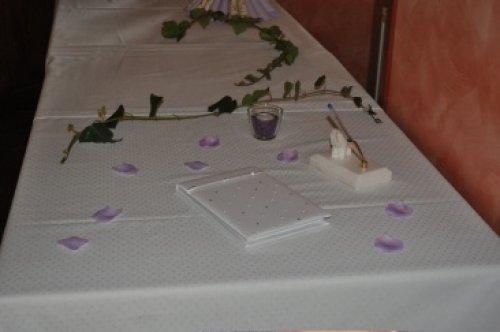 svatby, svatební hostiny