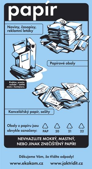 Správné třídění odpadu -  modrý kontejner na papír