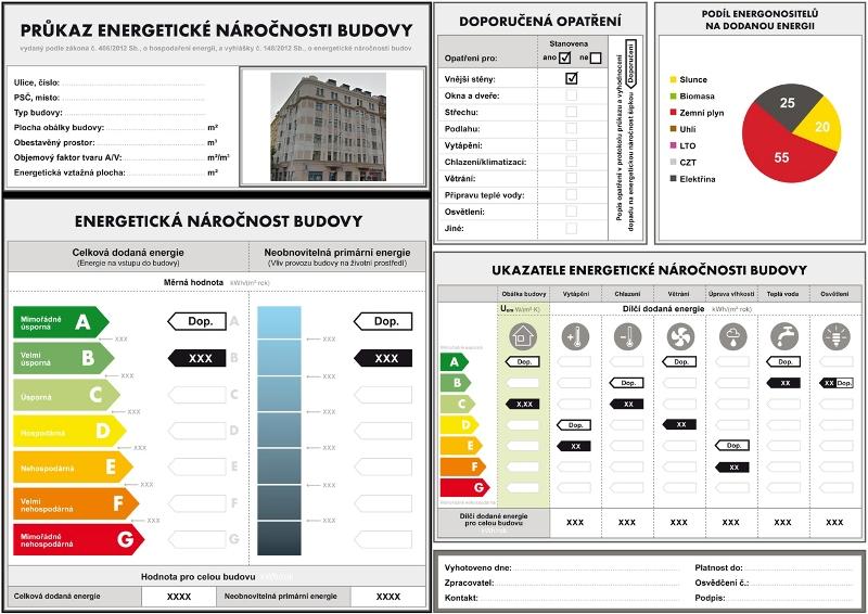 Projektová dokumentace vypracování průkazu energetické náročnosti budovy inženýrské práce autorský dozor stavby.