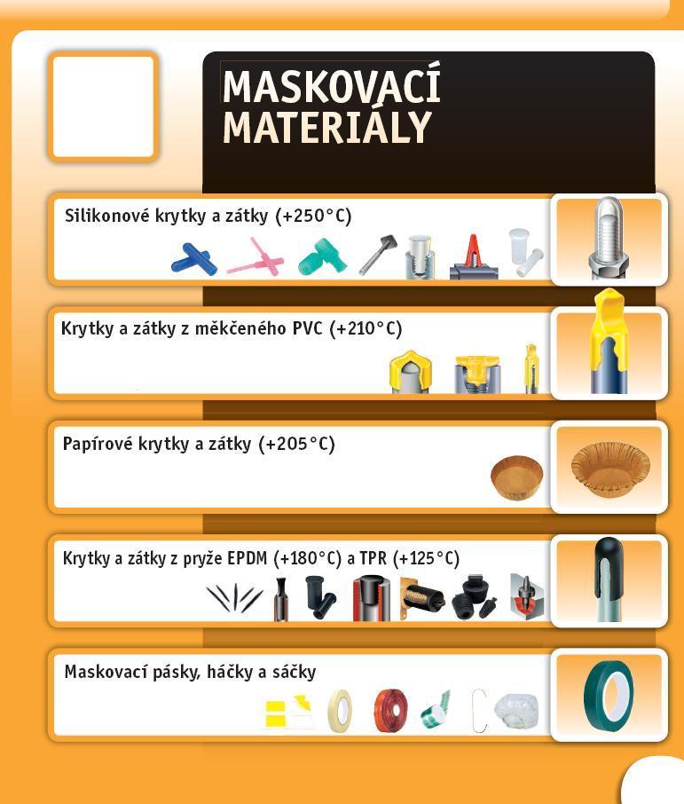 Maskování pro povrchové úpravy