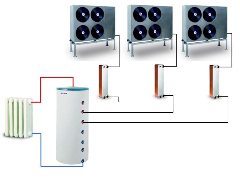 systémy chlazení - tepelná čerpadla