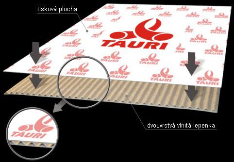 Lepenka, dvouvrstvá vlnitá lepenka, obalový materiál na zakázku Olomouc, Prostějov, Brno, Přerov