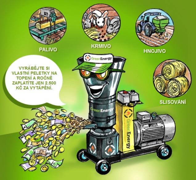 Snížení nákladů za vytápění s Green Energy